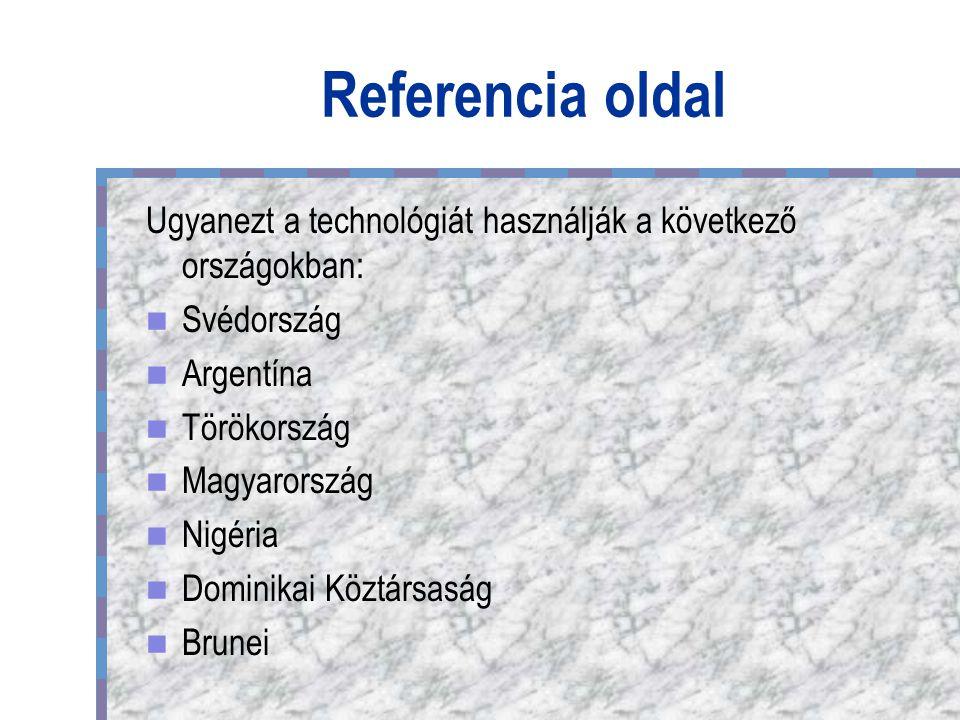 Referencia oldal Ugyanezt a technológiát használják a következő országokban: Svédország Argentína Törökország Magyarország Nigéria Dominikai Köztársaság Brunei
