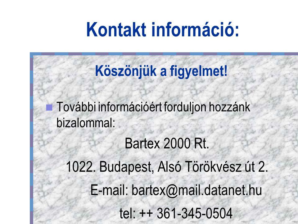 Kontakt információ: Köszönjük a figyelmet.