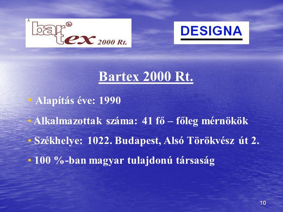 10 Bartex 2000 Rt. Alapítás éve: 1990 Alkalmazottak száma: 41 fő – főleg mérnökök Székhelye: 1022.