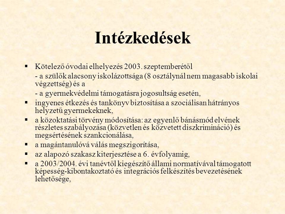 Intézkedések  Kötelező óvodai elhelyezés 2003. szeptemberétől - a szülők alacsony iskolázottsága (8 osztálynál nem magasabb iskolai végzettség) és a