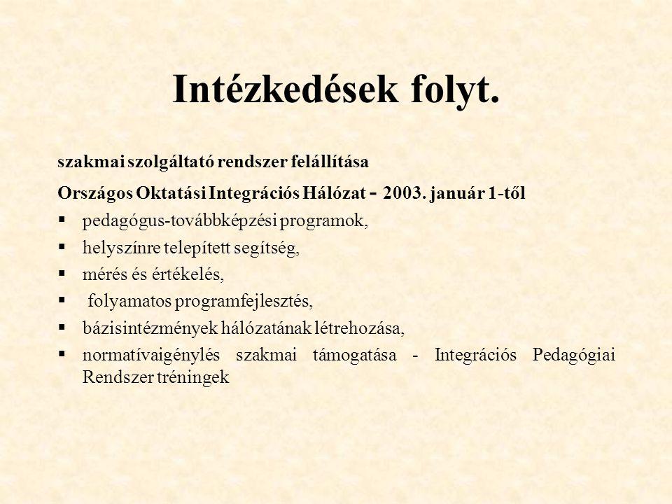 Intézkedések folyt. szakmai szolgáltató rendszer felállítása Országos Oktatási Integrációs Hálózat - 2003. január 1-től  pedagógus-továbbképzési prog
