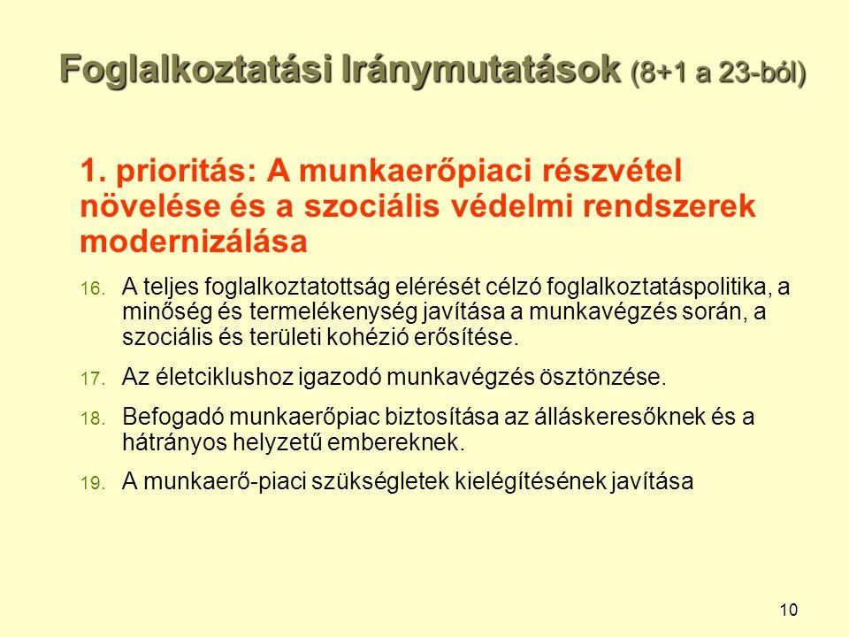 10 Foglalkoztatási Iránymutatások (8+1 a 23-ból) 1. prioritás: A munkaerőpiaci részvétel növelése és a szociális védelmi rendszerek modernizálása 16.