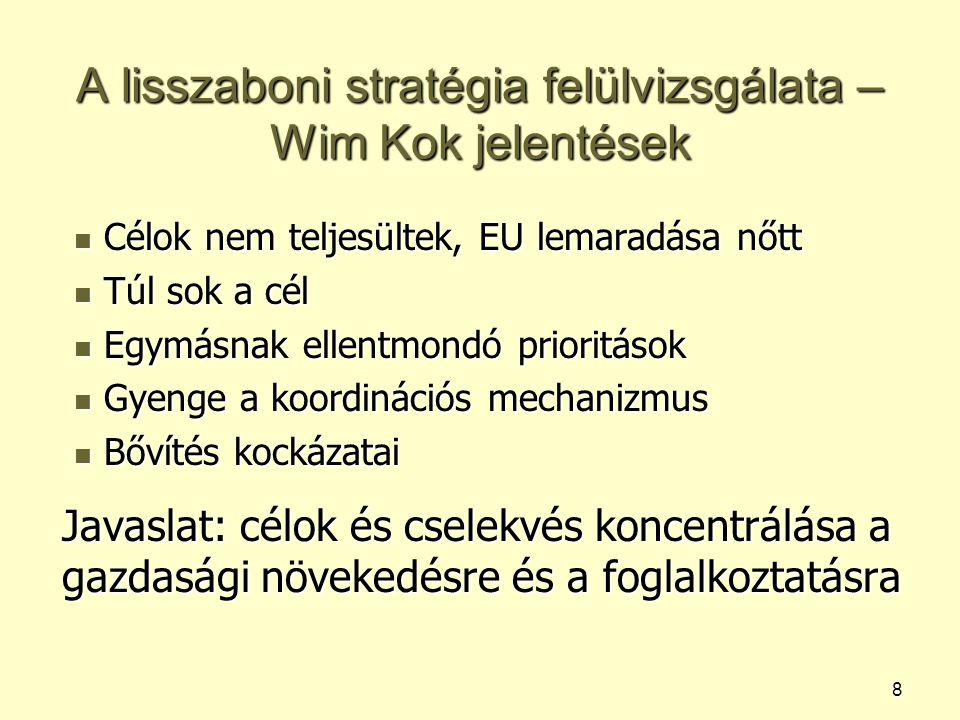 8 A lisszaboni stratégia felülvizsgálata – Wim Kok jelentések Célok nem teljesültek, EU lemaradása nőtt Célok nem teljesültek, EU lemaradása nőtt Túl