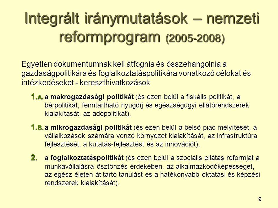 9 Integrált iránymutatások – nemzeti reformprogram (2005-2008) Egyetlen dokumentumnak kell átfognia és összehangolnia a gazdaságpolitikára és foglalko