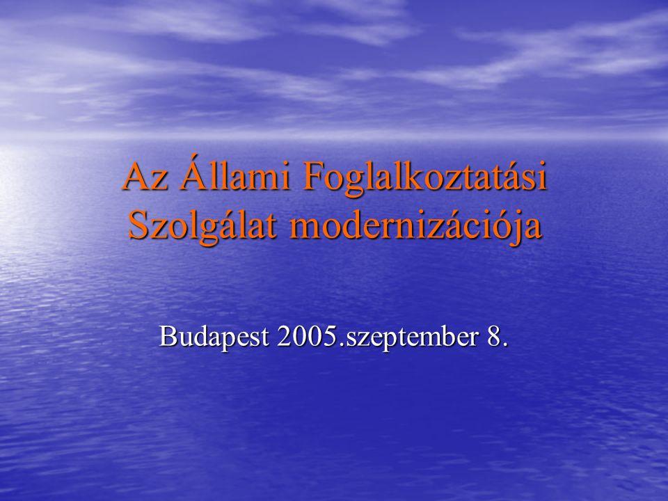 Az Állami Foglalkoztatási Szolgálat modernizációja Budapest 2005.szeptember 8.