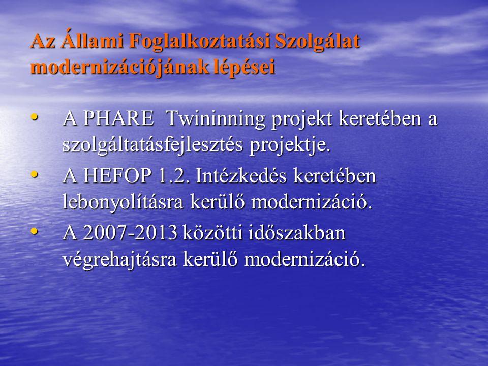 Az Állami Foglalkoztatási Szolgálat modernizációjának lépései A PHARE Twininning projekt keretében a szolgáltatásfejlesztés projektje.