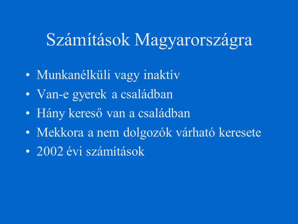 Számítások Magyarországra Munkanélküli vagy inaktív Van-e gyerek a családban Hány kereső van a családban Mekkora a nem dolgozók várható keresete 2002 évi számítások