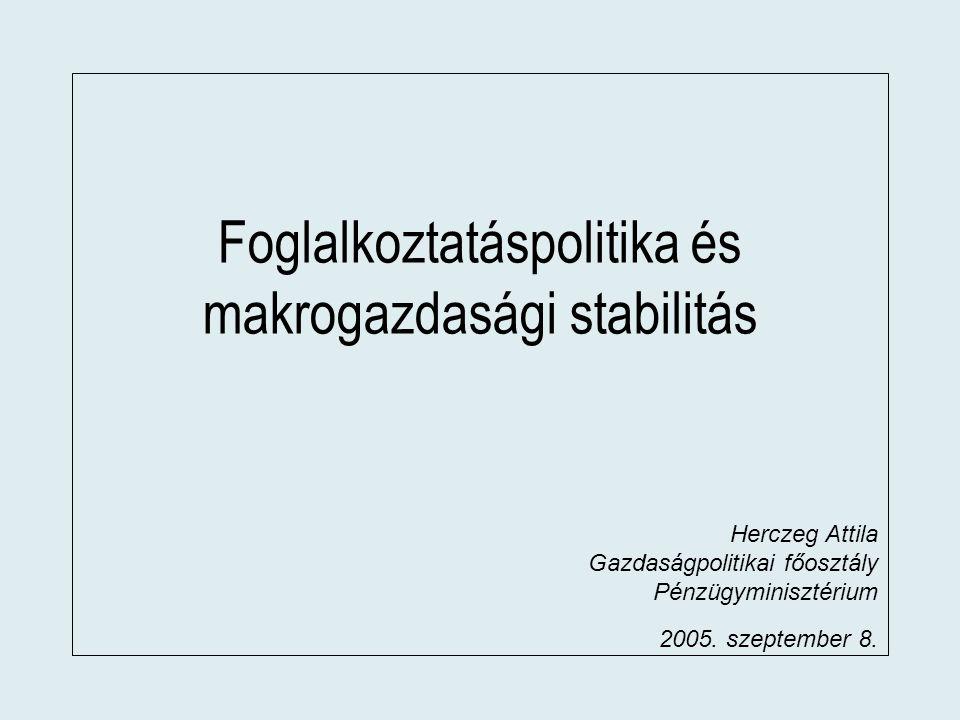 Célok és fiskális eszközök Hosszú távú cél: modernizáció és felzárkózás Csak fenntarható növkedési pályán lehetséges  Stabilitás hiánycsökkentés centralizáció, újraelosztás szűkítése  Versenyképesség adórendszer foglalkoztatás- és beruházásösztönző átalakítása