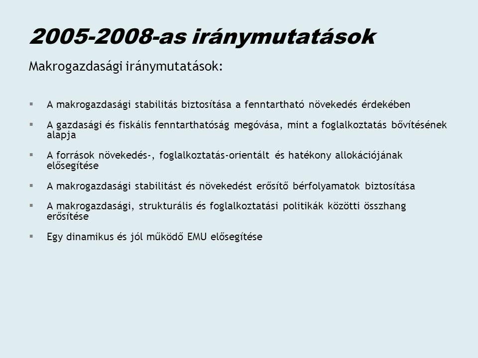 2005-2008-as iránymutatások Makrogazdasági iránymutatások:  A makrogazdasági stabilitás biztosítása a fenntartható növekedés érdekében  A gazdasági és fiskális fenntarthatóság megóvása, mint a foglalkoztatás bővítésének alapja  A források növekedés-, foglalkoztatás-orientált és hatékony allokációjának elősegítése  A makrogazdasági stabilitást és növekedést erősítő bérfolyamatok biztosítása  A makrogazdasági, strukturális és foglalkoztatási politikák közötti összhang erősítése  Egy dinamikus és jól működő EMU elősegítése