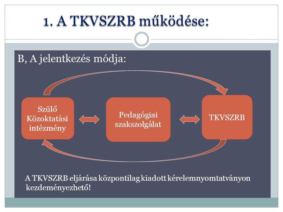 1. A TKVSZRB működése: B, A jelentkezés módja: A TKVSZRB eljárása központilag kiadott kérelemnyomtatványon kezdeményezhető! Szülő Közoktatási intézmén