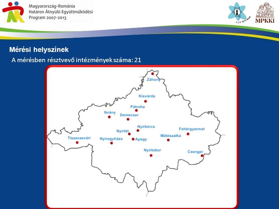 Mérési helyszínek A mérésben résztvevő intézmények száma: 21