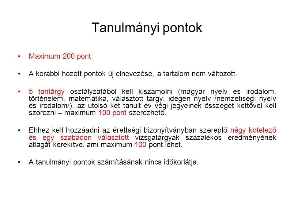 Tanulmányi pontok Maximum 200 pont. A korábbi hozott pontok új elnevezése, a tartalom nem változott. 5 tantárgy osztályzatából kell kiszámolni (magyar