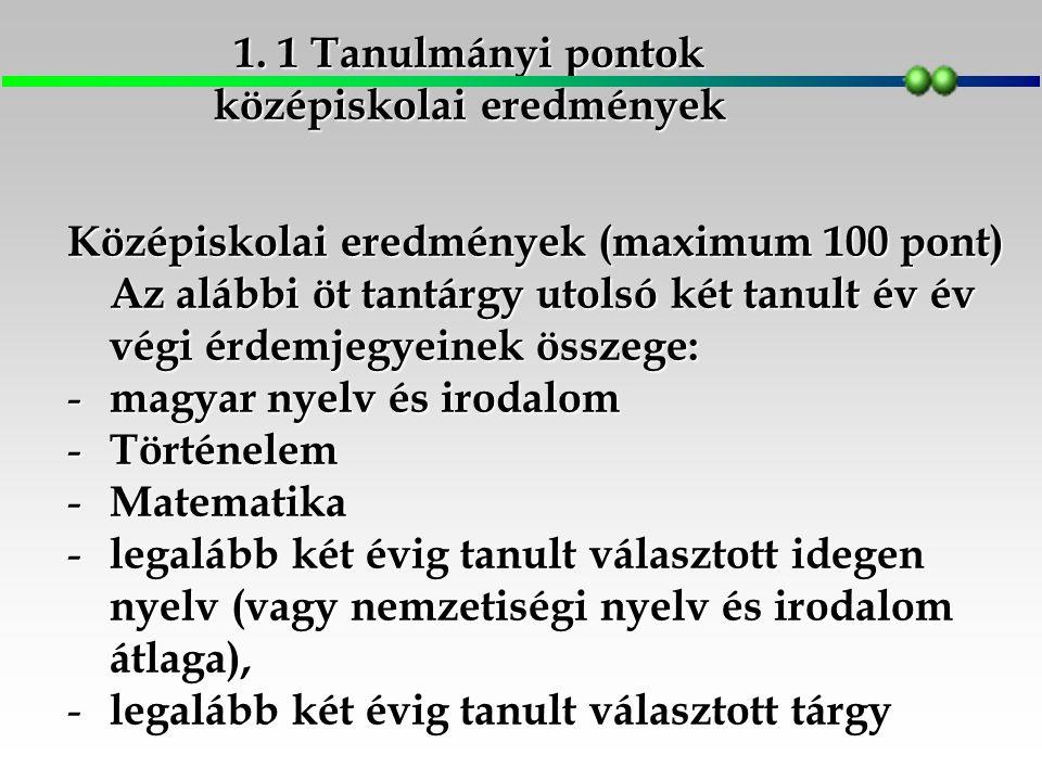 1.1 Tanulmányi pontok középiskolai eredmények Ezek tipikusan a 11.