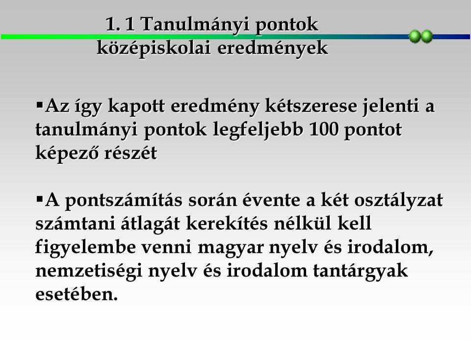 Tantárgyak Magyar irodalom* Magyar nyelvtan* Átlaga NY & I -nak Történelem Matematika Angol Választható tárgy** Utolsó el ő tti év év végi3335545 22 pont Utolsó év végi433,54445 20,5 pont Pontok összesen 42,5 pont Tanulmányi pontok 85 pont ** A középiskolai eredményekhez és az érettségihez választott tárgynak nem kell ugyanannak lennie.