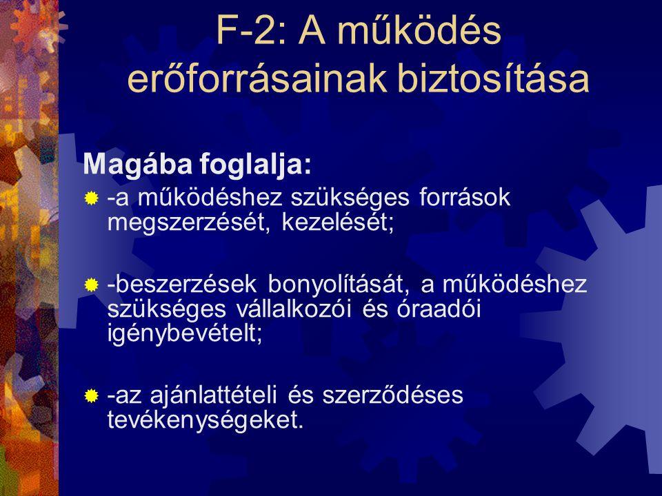 F-2: A működés erőforrásainak biztosítása Magába foglalja:  -a működéshez szükséges források megszerzését, kezelését;  -beszerzések bonyolítását, a