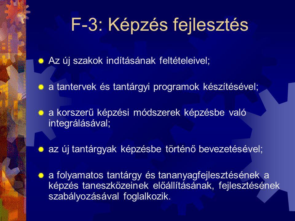 F-3: Képzés fejlesztés  Az új szakok indításának feltételeivel;  a tantervek és tantárgyi programok készítésével;  a korszerű képzési módszerek kép