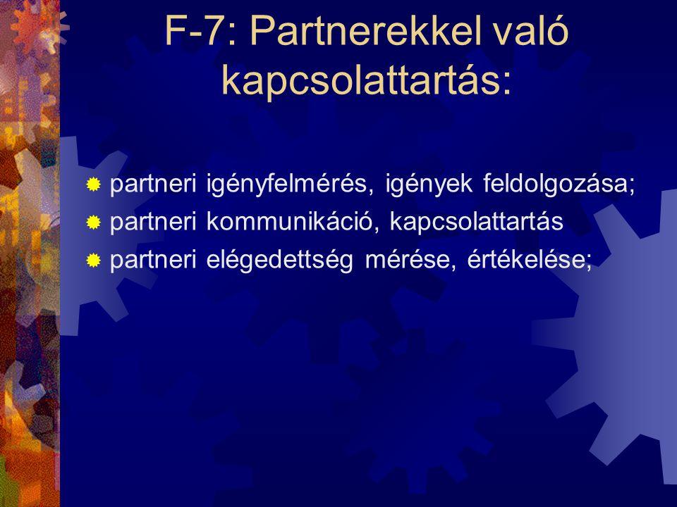 F-7: Partnerekkel való kapcsolattartás:  partneri igényfelmérés, igények feldolgozása;  partneri kommunikáció, kapcsolattartás  partneri elégedetts