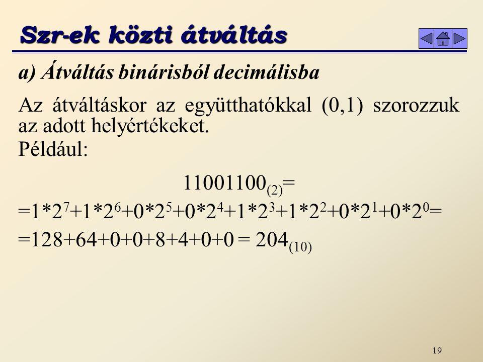 18 Alapszám: 16 Együtthatók: 0, 1, 2,..., 9, A, B, C, D, E, F Az együtthatók nem adhatók meg minden esetben a tízes számrendszerben alkalmazott számokkal, szükség volt a 9 utáni számokhoz egy-egy jelet hozzárendelni.
