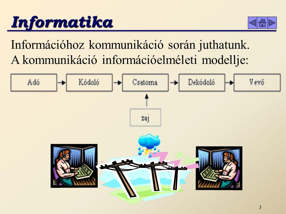 43 A 6 bájtos normált ábrázolás eddigiek ismeretében: Ábrázolható tartomány: konvenció (megállapodás): 0:= {k=-128, mantissza=tetszőleges} A legkisebb pozitív valós szám: 0.5 * 2 -127 ≈2,938*10 -39 A számok ábrázolása a számítógépben