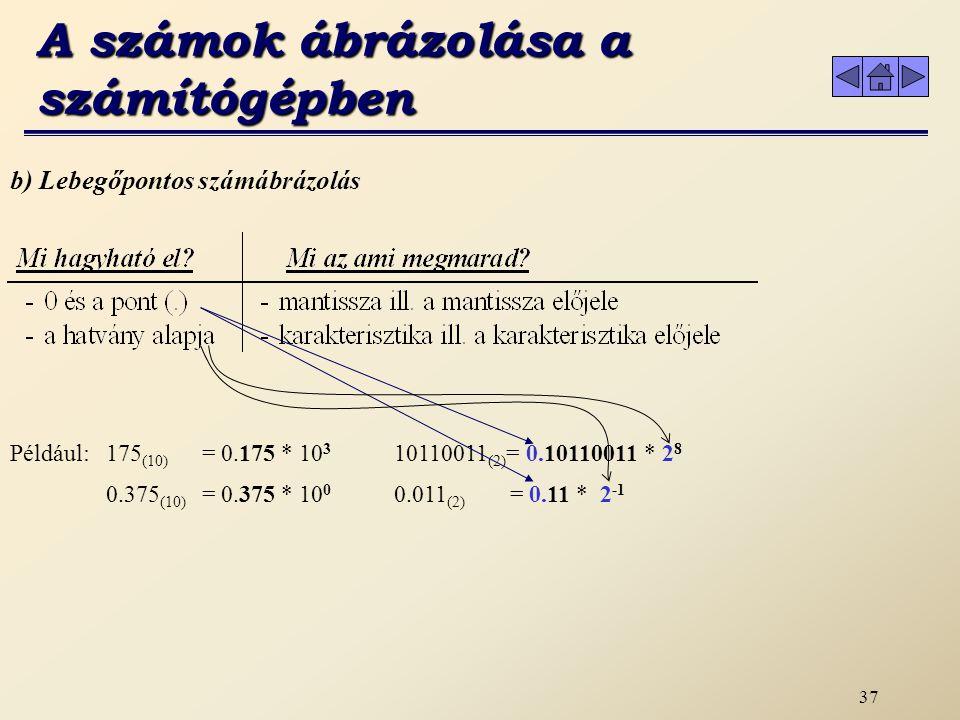 36 Általánosan felírva: A = M * p k A =az eredeti szám M =az együttható, ennek a tört része az ún.