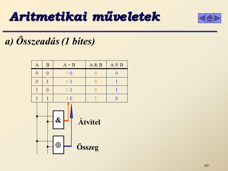 48 d) KIZÁZÓ VAGY kapcsolat (XOR) Az eredmény kizárólag akkor igaz, ha vagy A vagy B igaz volt.