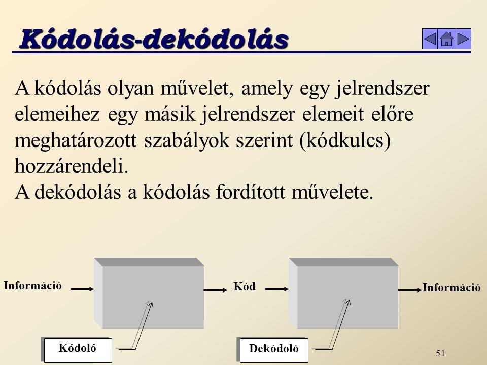 50 b) Összeadás (Teljes összeadó) Aritmetikai műveletek &  & OR  AB Átvitel be Összeg Átvitel ki