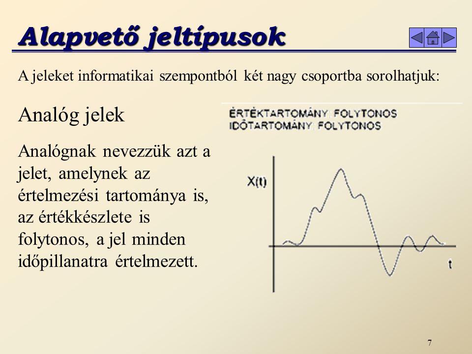 7 Alapvető jeltípusok A jeleket informatikai szempontból két nagy csoportba sorolhatjuk: Analógnak nevezzük azt a jelet, amelynek az értelmezési tartománya is, az értékkészlete is folytonos, a jel minden időpillanatra értelmezett.