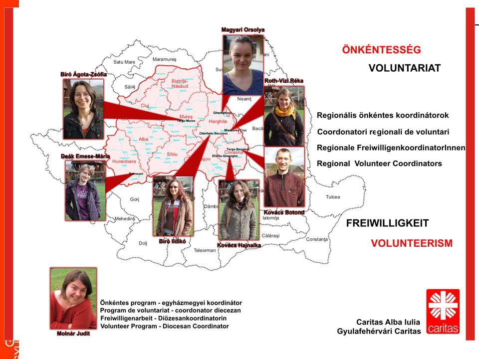 Caritas Alba Iulia Gyulafehérvári Caritas,,Amikor képes vagy arra, hogy segíts az embertársaidon, ez a képesség megszűnik pusztán képesség lenni, és felelősséggé válik. Adelle Davis GYULAFEHÉRVÁRI CARITAS