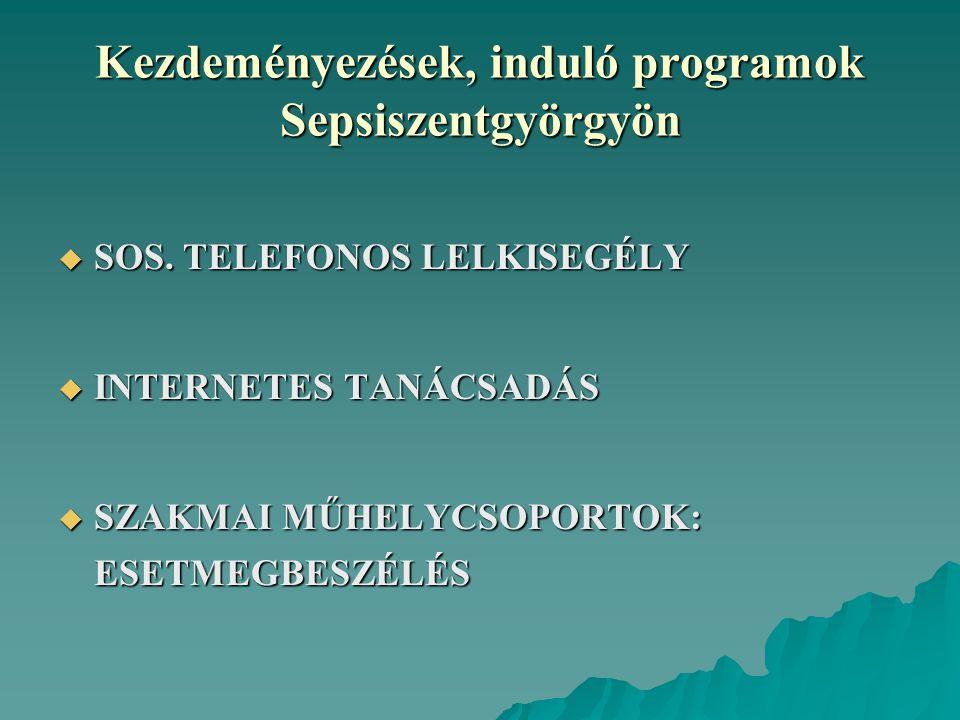 Kezdeményezések, induló programok Sepsiszentgyörgyön  SOS. TELEFONOS LELKISEGÉLY  INTERNETES TANÁCSADÁS  SZAKMAI MŰHELYCSOPORTOK: ESETMEGBESZÉLÉS
