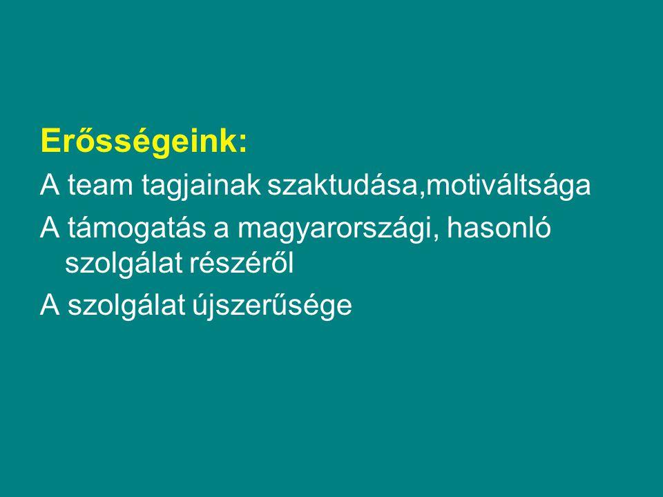 Erősségeink: A team tagjainak szaktudása,motiváltsága A támogatás a magyarországi, hasonló szolgálat részéről A szolgálat újszerűsége