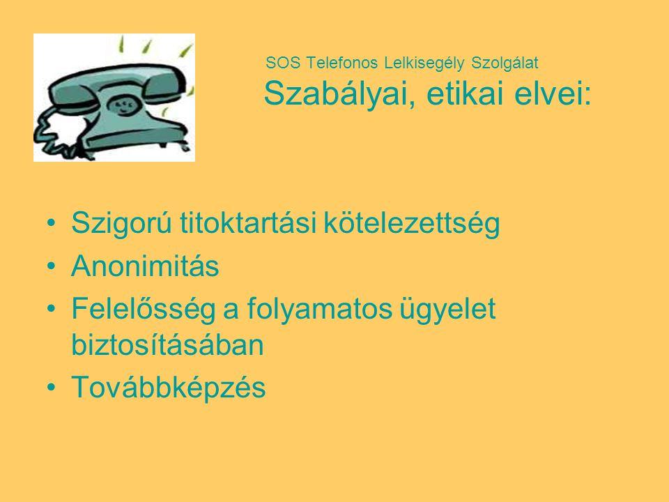 SOS Telefonos Lelkisegély Szolgálat Szabályai, etikai elvei: Szigorú titoktartási kötelezettség Anonimitás Felelősség a folyamatos ügyelet biztosításában Továbbképzés