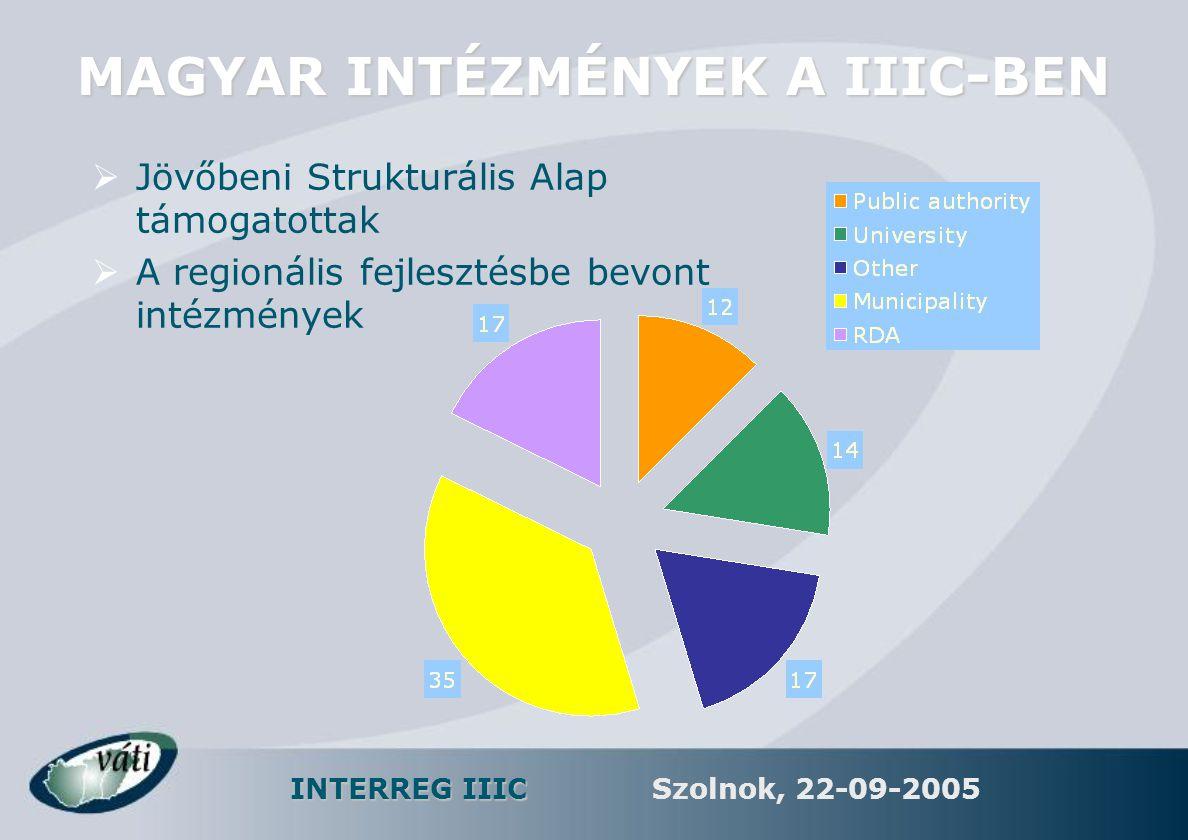 INTERREG IIIC Szolnok, 22-09-2005 MAGYAR INTÉZMÉNYEK A IIIC-BEN  Jövőbeni Strukturális Alap támogatottak  A regionális fejlesztésbe bevont intézmény