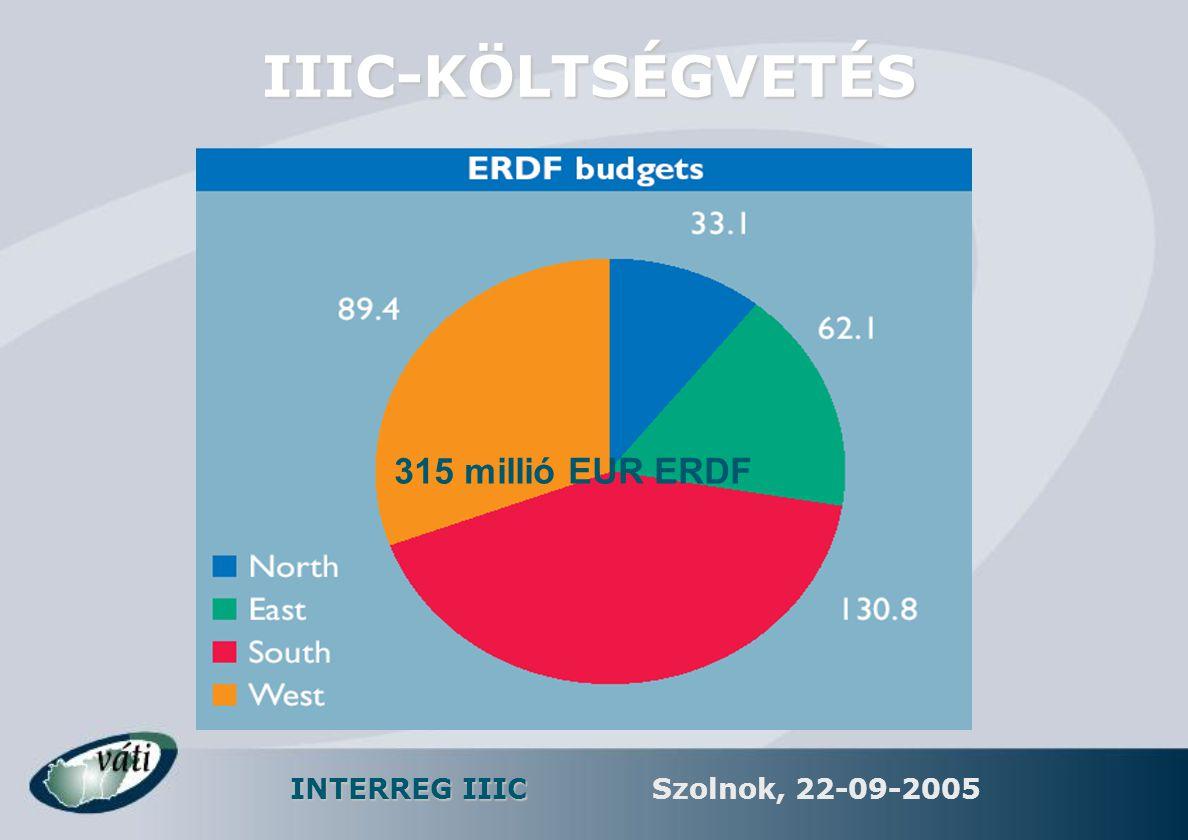 INTERREG IIIC Szolnok, 22-09-2005 IIIC-KÖLTSÉGVETÉS 315 millió EUR ERDF