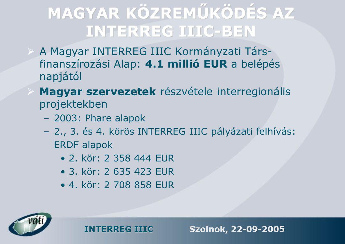 INTERREG IIIC Szolnok, 22-09-2005  69 projekt magyar részvétellel  3 projekt magyar vezető partnerrel  96 magyar partner a 69 projektben  mindösszesen 7.7 millió ERDF alapból MAGYAR KÖZREMŰKÖDÉS AZ INTERREG IIIC-BEN / 2