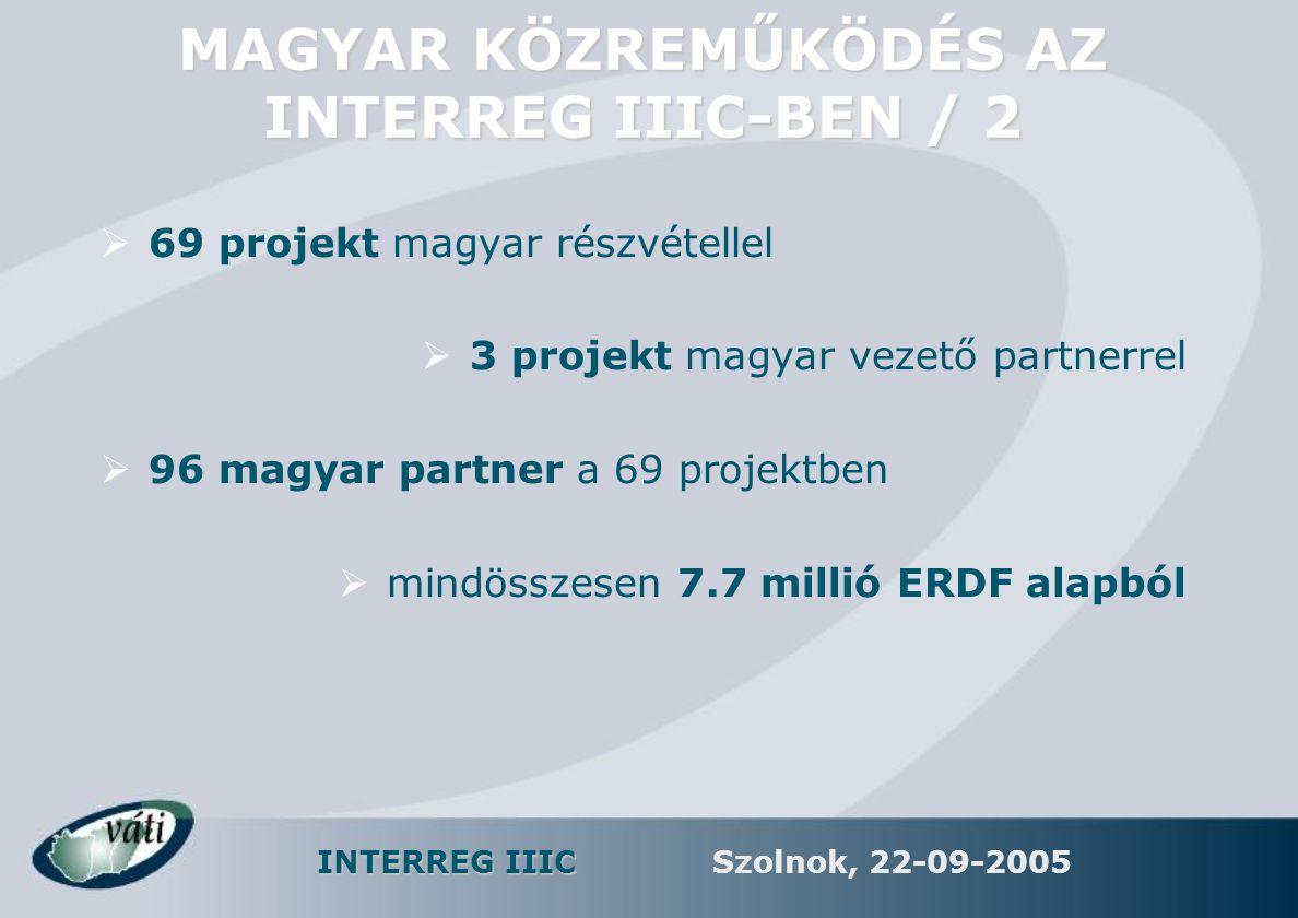 INTERREG IIIC Szolnok, 22-09-2005  69 projekt magyar részvétellel  3 projekt magyar vezető partnerrel  96 magyar partner a 69 projektben  mindössz