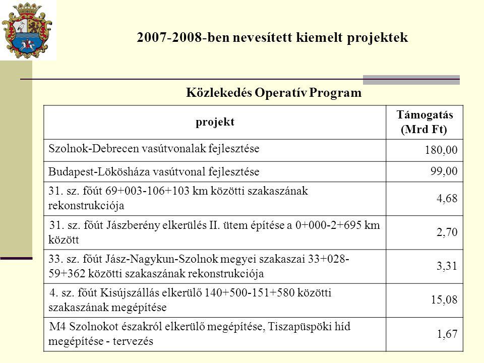 2007-2008-ben nevesített kiemelt projektek projekt Támogatás (Mrd Ft) Szolnok-Debrecen vasútvonalak fejlesztése 180,00 Budapest-Lökösháza vasútvonal f