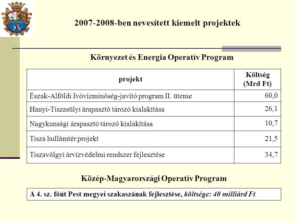 2007-2008-ben nevesített kiemelt projektek projekt Költség (Mrd Ft) Észak-Alföldi Ivóvízminőség-javító program II. üteme60,0 Hanyi-Tiszasülyi árapaszt