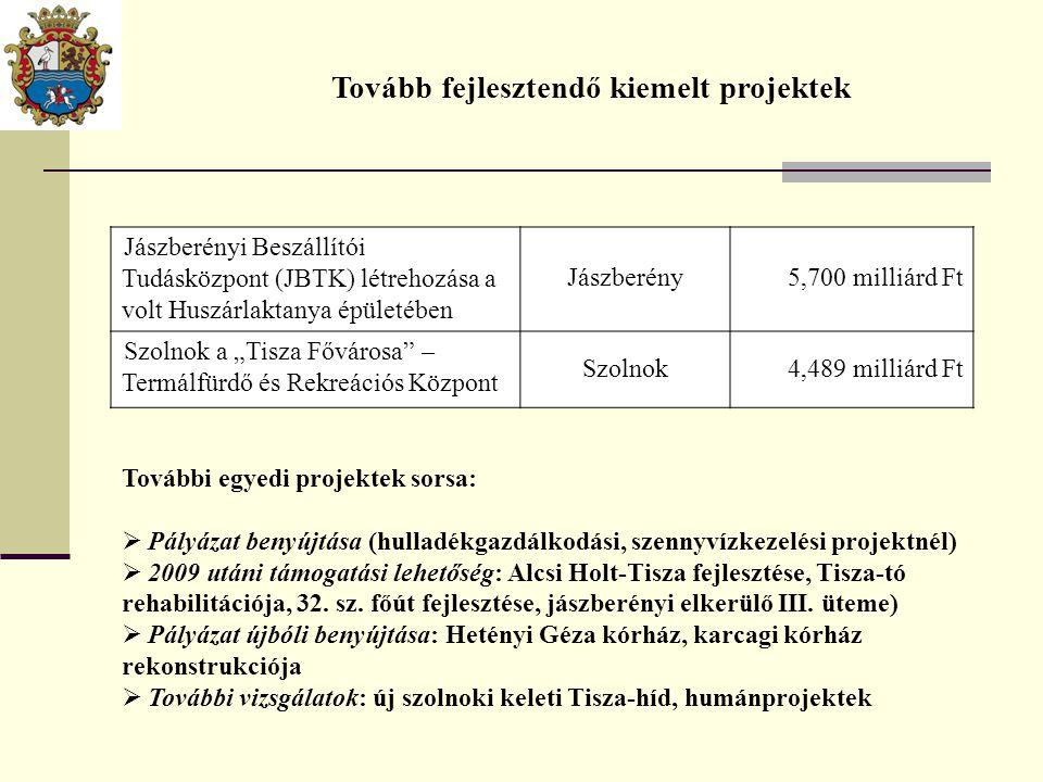 """Jászberényi Beszállítói Tudásközpont (JBTK) létrehozása a volt Huszárlaktanya épületében Jászberény 5,700 milliárd Ft Szolnok a """"Tisza Fővárosa"""" – Ter"""