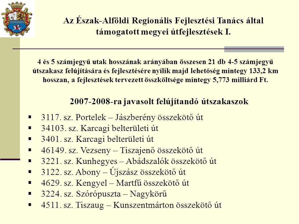 Az Észak-Alföldi Regionális Fejlesztési Tanács által támogatott megyei útfejlesztések I. 2007-2008-ra javasolt felújítandó útszakaszok  3117. sz. Por