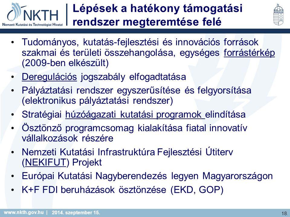 www.nkth.gov.hu | 18. 2014. szeptember 15.