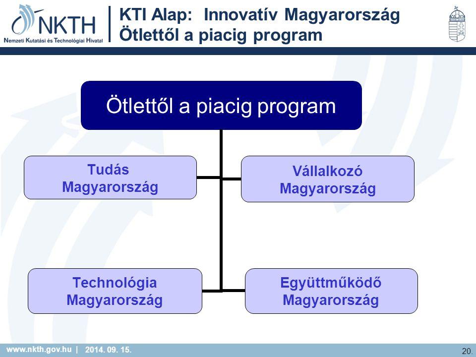 www.nkth.gov.hu | 20. 2014. 09. 15.
