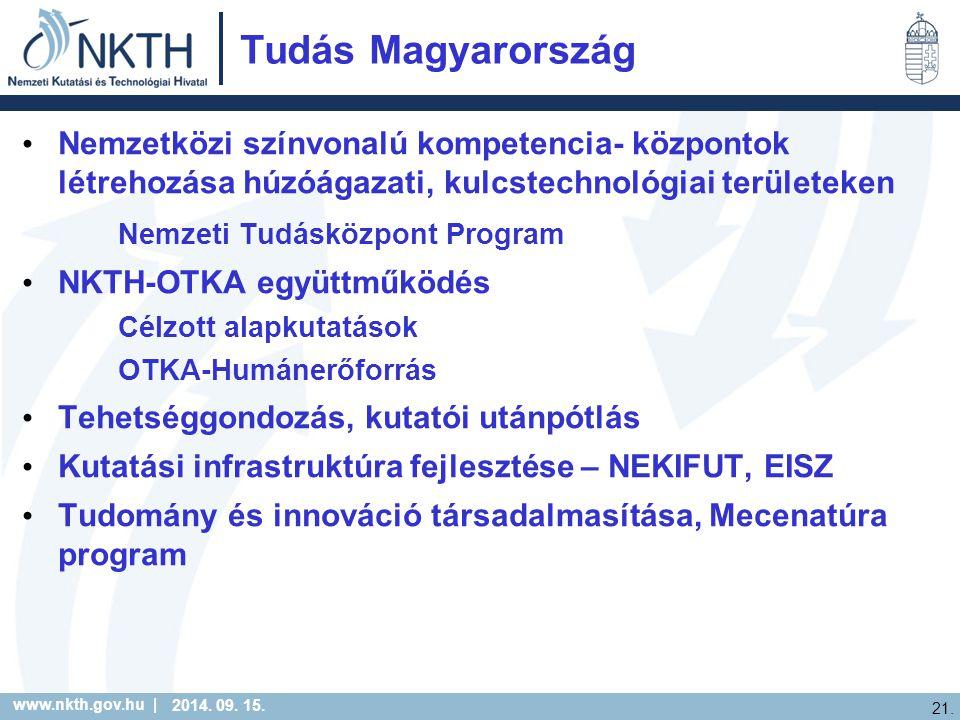 www.nkth.gov.hu | 21. 2014. 09. 15.