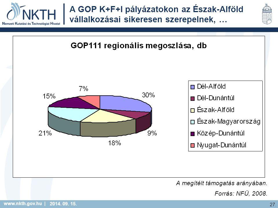 www.nkth.gov.hu | 27.