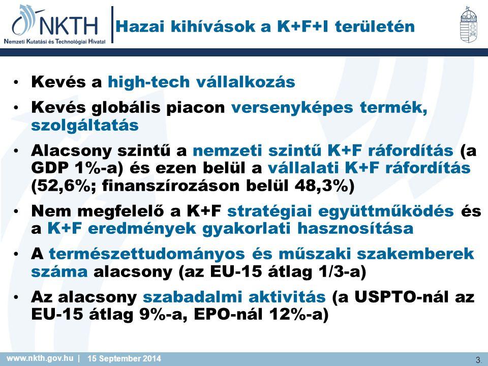 www.nkth.gov.hu | 34.2014. 09. 15.