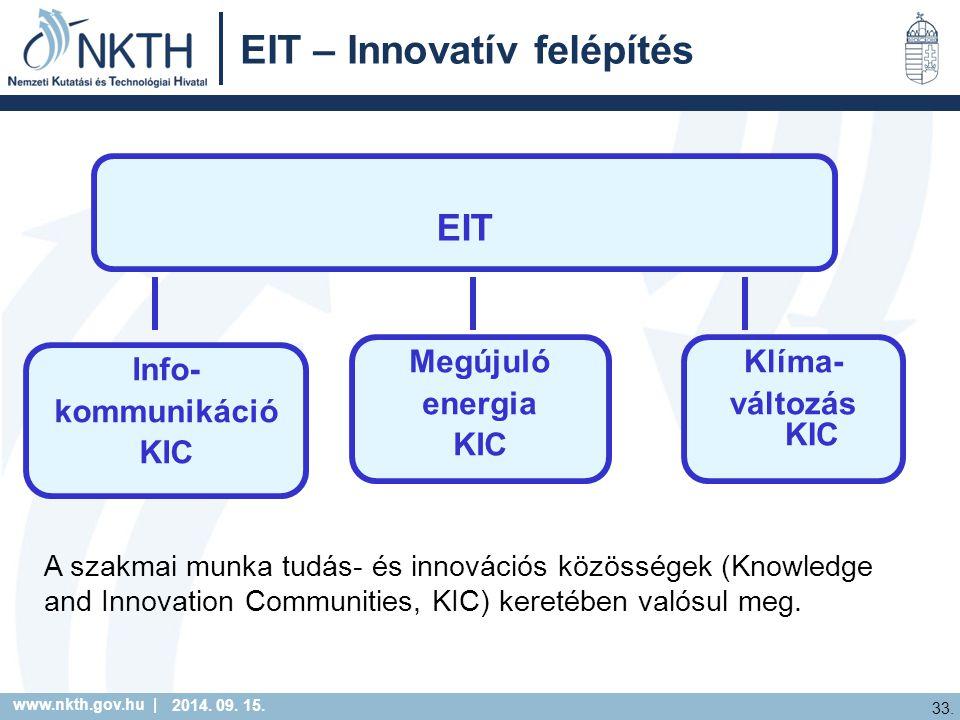www.nkth.gov.hu | 33. 2014. 09. 15.