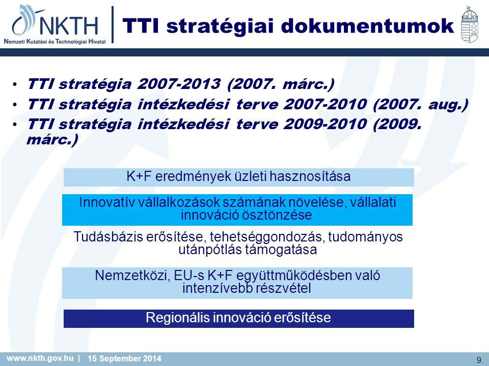 www.nkth.gov.hu | 30.2014. 09. 15. Köszönöm a figyelmet.