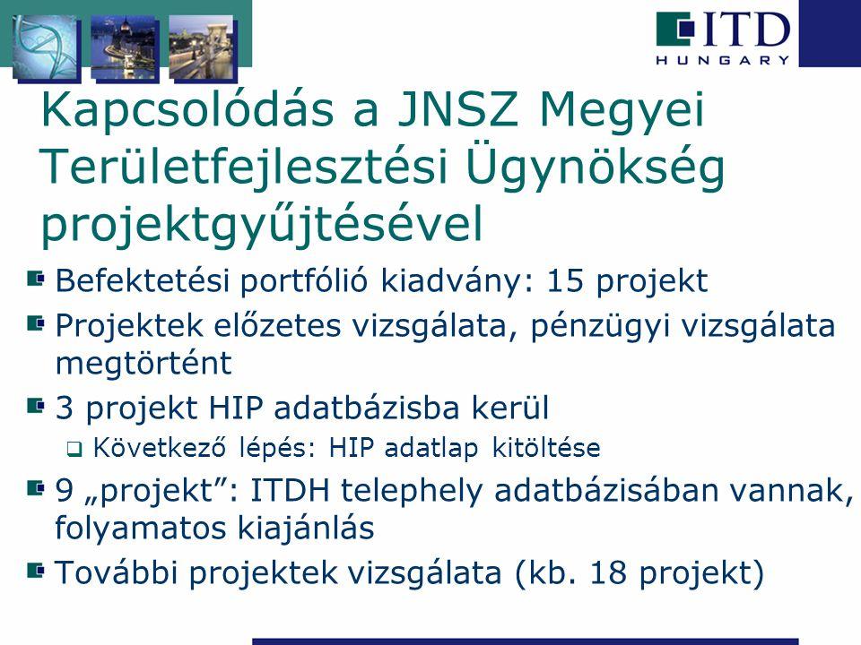 Kapcsolódás a JNSZ Megyei Területfejlesztési Ügynökség projektgyűjtésével Befektetési portfólió kiadvány: 15 projekt Projektek előzetes vizsgálata, pé