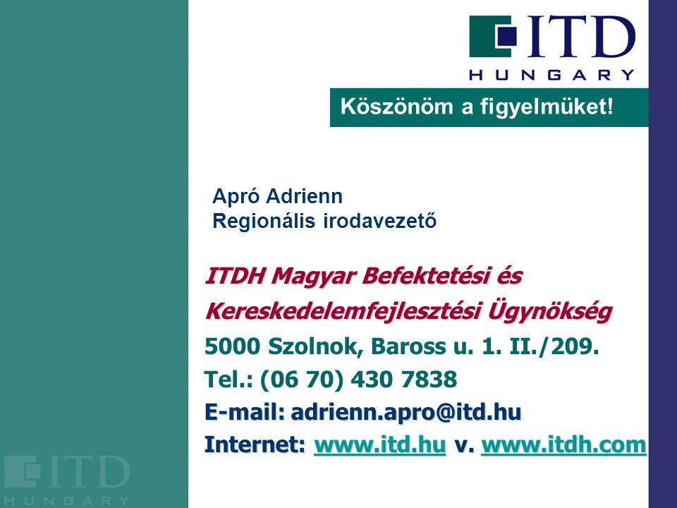 Köszönöm a figyelmüket! Apró Adrienn Regionális irodavezető ITDH Magyar Befektetési és Kereskedelemfejlesztési Ügynökség 5000 Szolnok, Baross u. 1. II