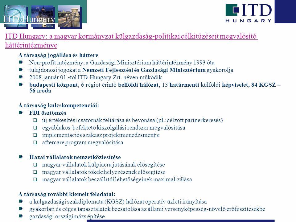 Magyar Befektetési Projektek(HIP) HIP: Befektetés ösztönzéshez tartozik Megújult program (2009 év vége) Cél: befektetések megvalósulása a HIP révén A magyar gazdaság fejlesztését elősegítő prioritás szektorbeli projektek felkarolása Marketing, proaktivitás!