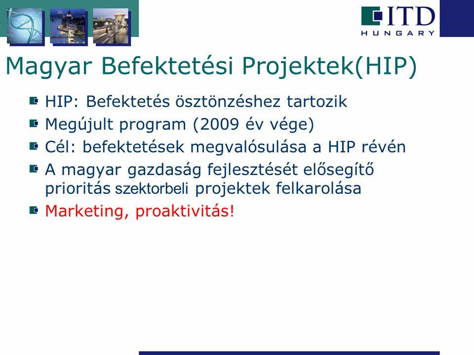 Magyar Befektetési Projektek(HIP) HIP: Befektetés ösztönzéshez tartozik Megújult program (2009 év vége) Cél: befektetések megvalósulása a HIP révén A